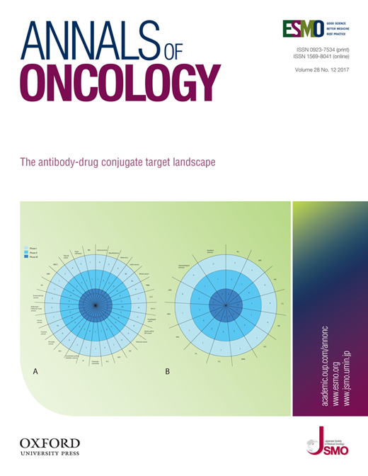 Cover of Annals of Oncology